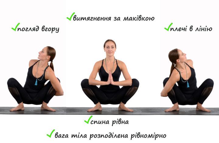 Паріврітта Маласана Альона Кучер йога